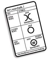 warchalk