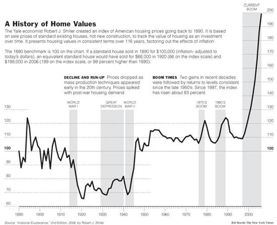 housingprice_history.jpg
