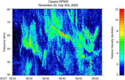 saturn_radioemissions.jpg